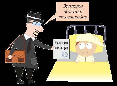 Ответственность ИП за не предоставление декларации в налоговую