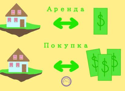 Как избежать ошибок при заключении договора аренды с последующим выкупом