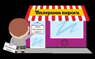 Перевод ИП в ООО