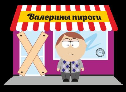 Закрытие торговой точки ИП