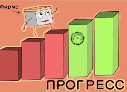 Процедура увеличения уставного капитала ООО