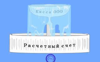 Лимит кассы для ООО в 2019 году