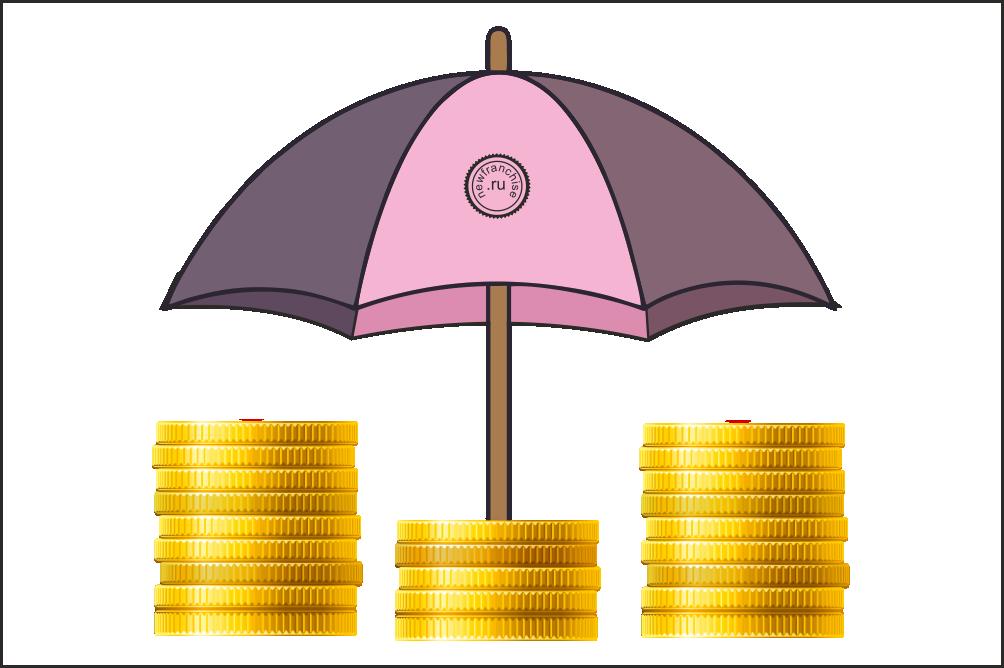 Как сократить налогооблагаемую базу ИП