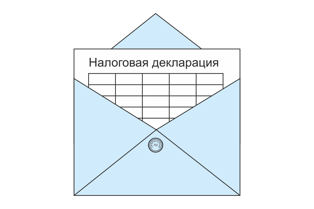Декларация 3-НДФЛ для ИП: образец заполнения бланка 2019 года