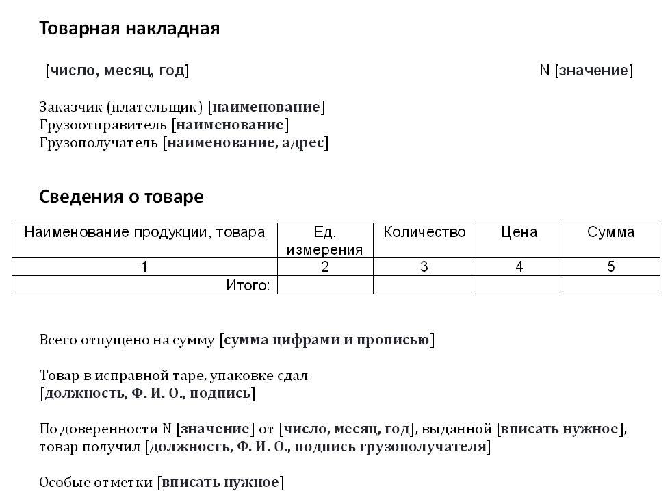 Правила заполнения товарной накладной для ИП
