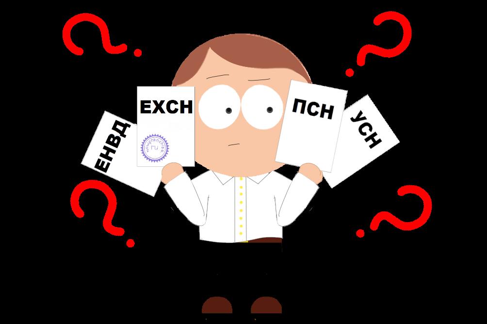 Как ИП узнать свою систему налогообложения: способы определения