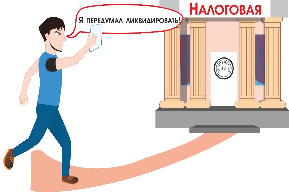 Порядок заполнения заявления о ликвидации ООО по форме Р15001
