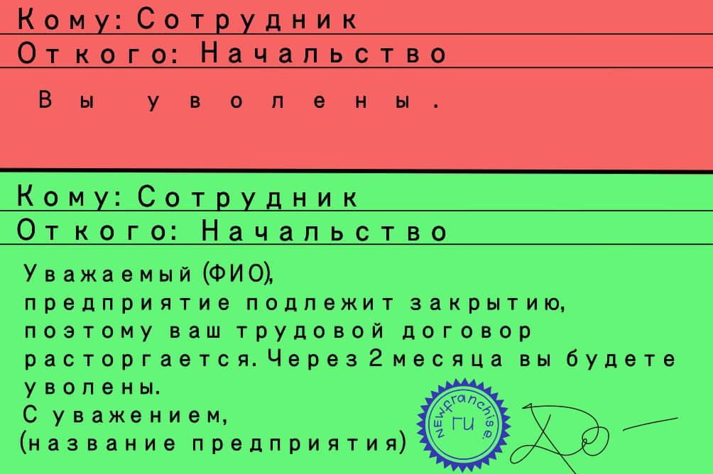Права работников при ликвидации ООО: уведомление, выплаты, гарантии