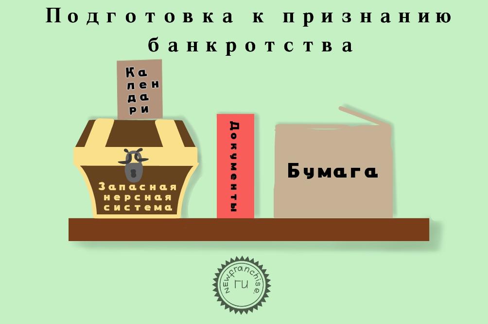 Ликвидация организации путем банкротства: причины, порядок, особенности, ответственность, плюсы и минусы
