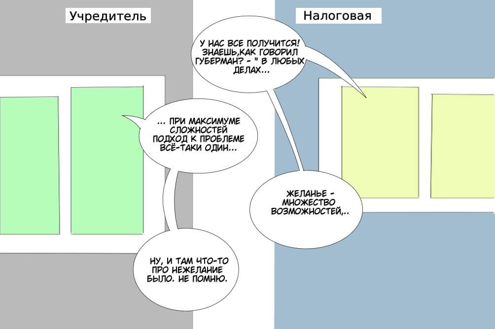 Изображение - Ликвидация юридического лица ифнс Prinuditelnaya-likvidaciya-ur-lica-kreditori-vs-uchreditel