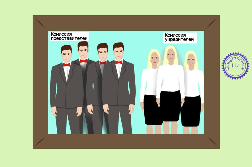 Ликвидация филиала юридического лица: решение, алгоритм действий, закрытие, увольнение, выплаты