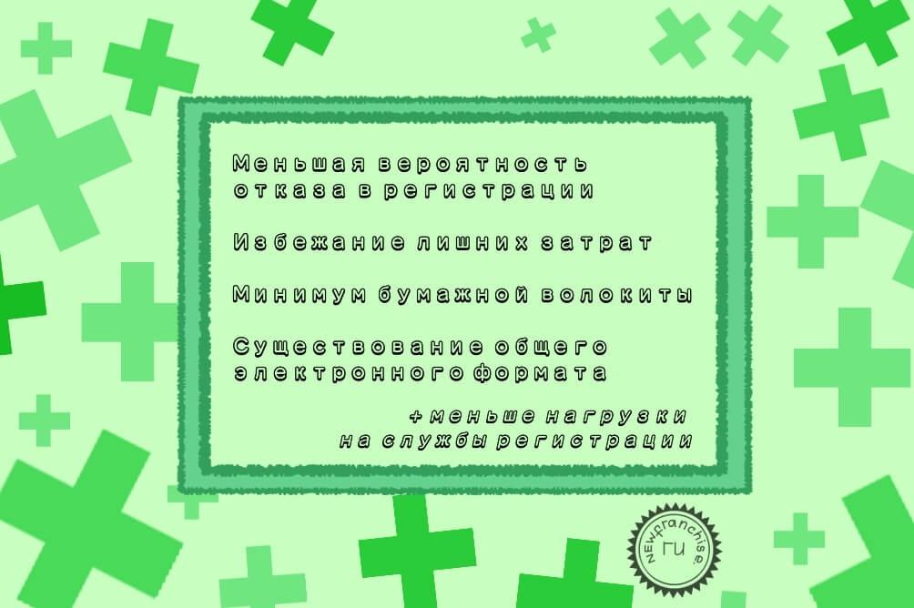 Особенности типового устава ООО: виды, регистрация, образец