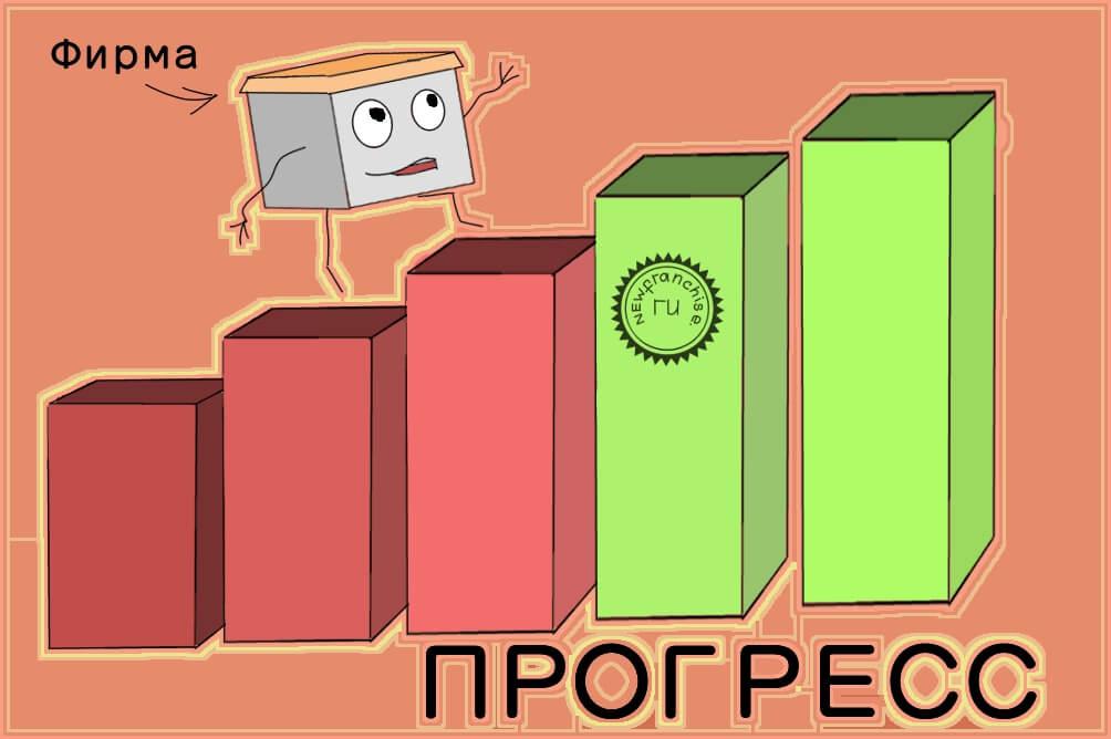 Порядок увеличения уставного капитала ООО в 2018 году: условия, способы, инструкция