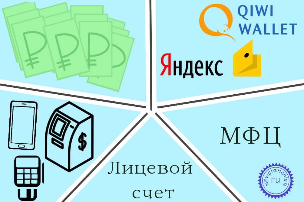 Стоимость регистрации ООО: квитанция, оплата, стоимость, реквизиты