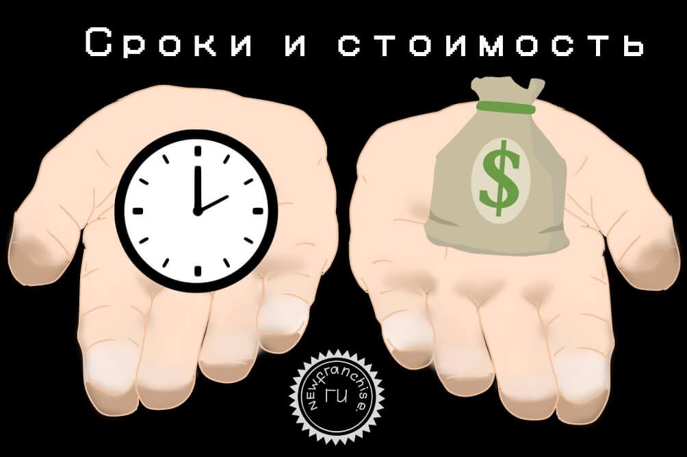 Особенности закрытия расчетного счета при ликвидации ООО: когда закрывать, инструкция, документы