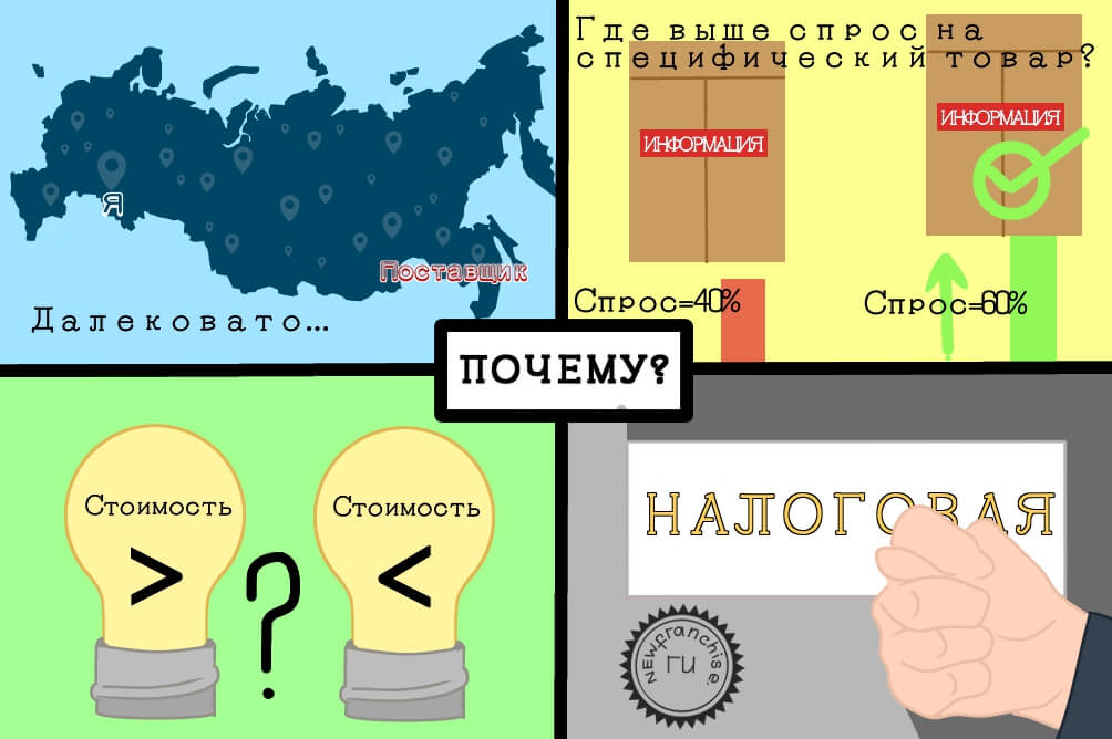 Нюансы регистрации ООО в другом регионе: основания, документы, регистрация
