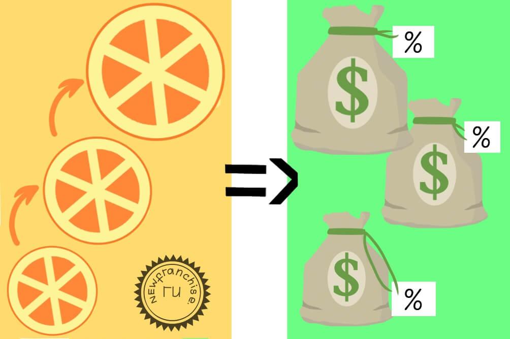 Особенности налога на уставный капитал ООО