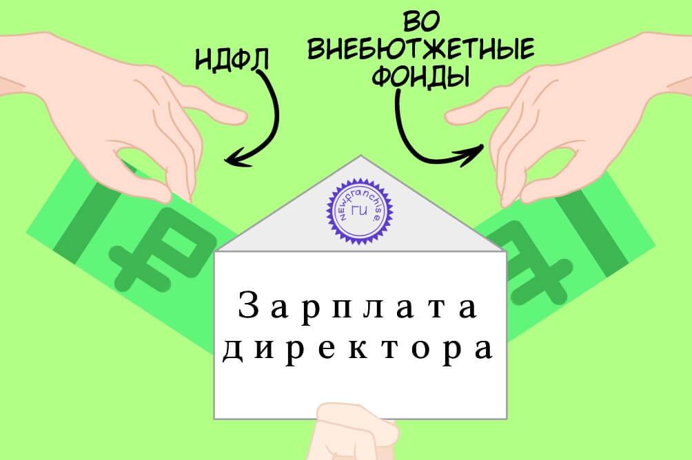 Как платить заработную плату директору ООО: начисление, документы специфические ситуации
