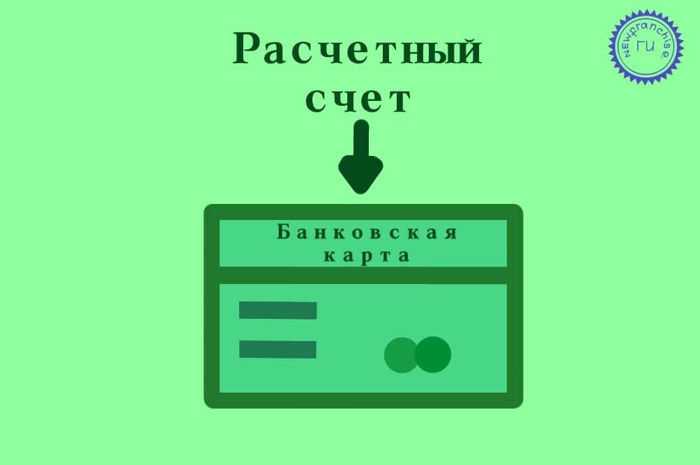 Особенности и правила переводов с расчетного счета ООО на банковские карты