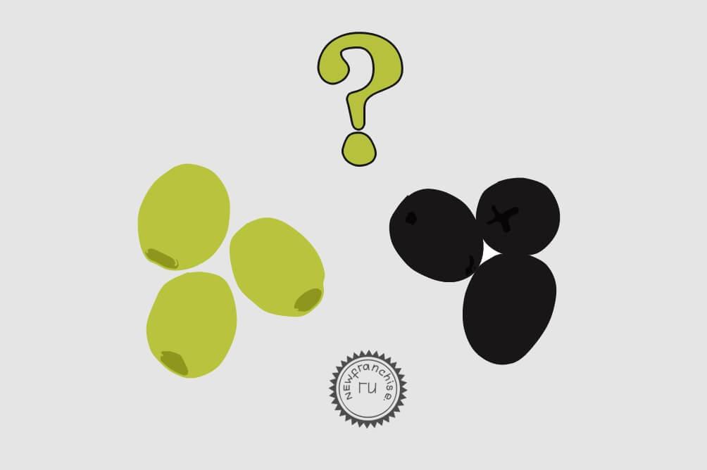 Что такое расчетный и транзитный счет ООО: назначение, отличия, порядок открытия