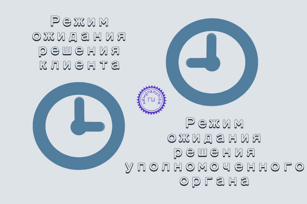 Картотека на расчетном счете: что это такое, документы, очередность операций, порядок отмены