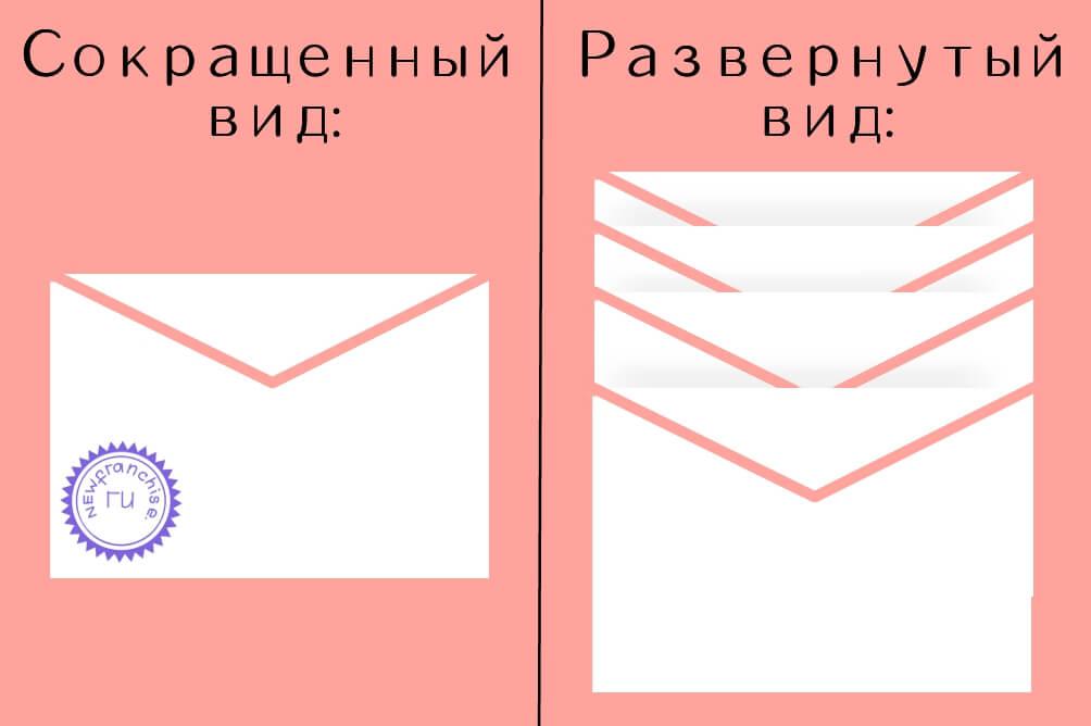 Банковская выписка по расчетному счету: что это такое, форма, содержание, образец